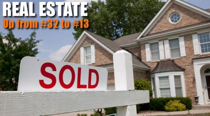 real-estate-672x372